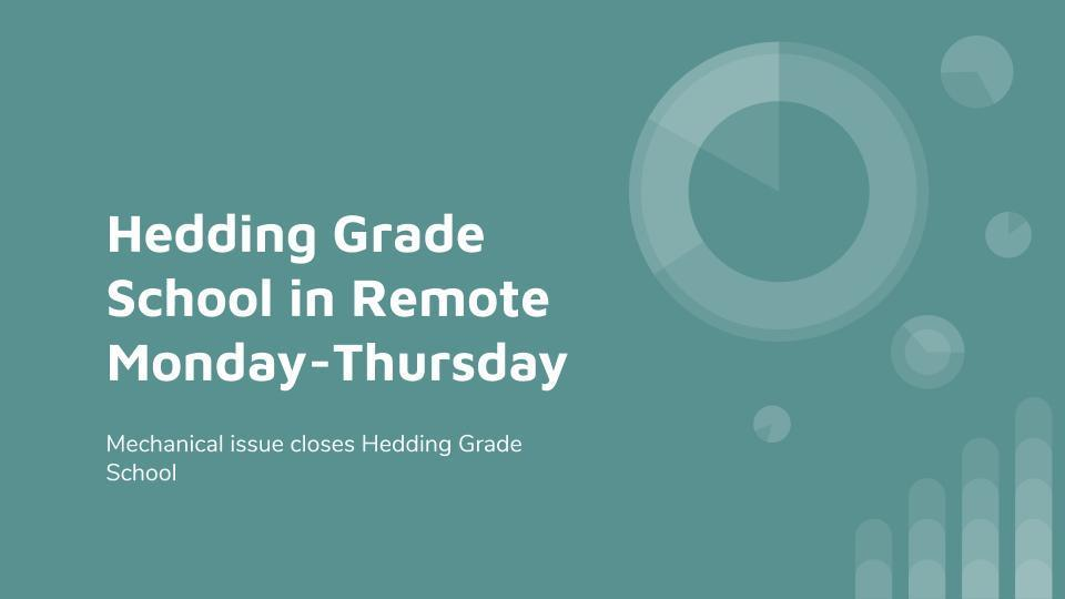 Hedding Grade School in Remote Monday-Thursday
