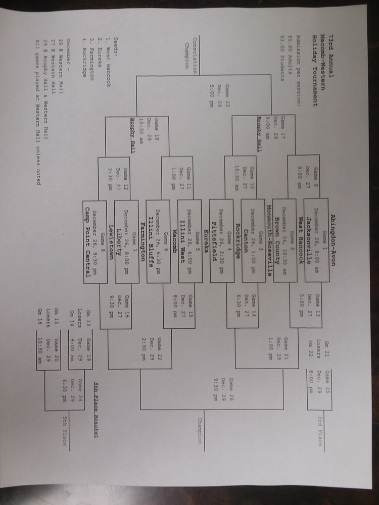 Boys Basketball Holiday Tournament
